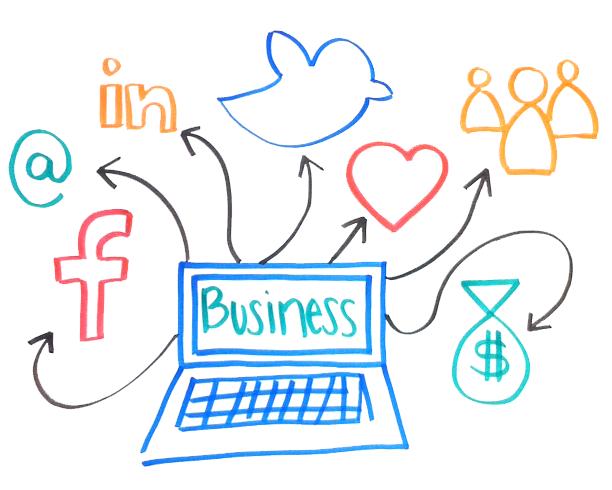 Image result for social business network